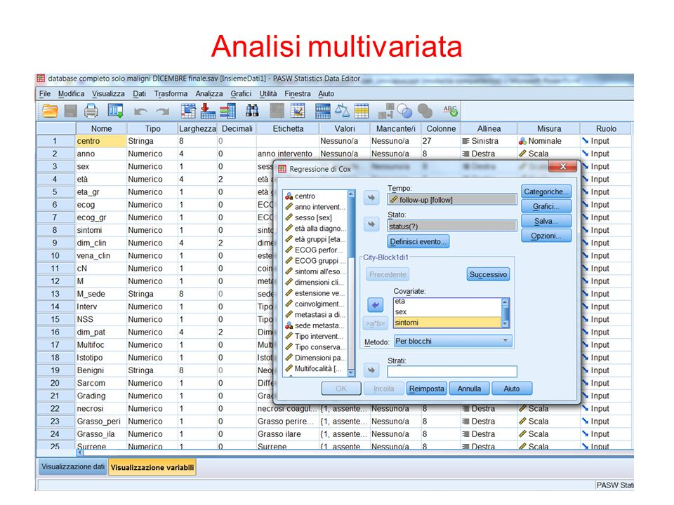Analisi multivariata