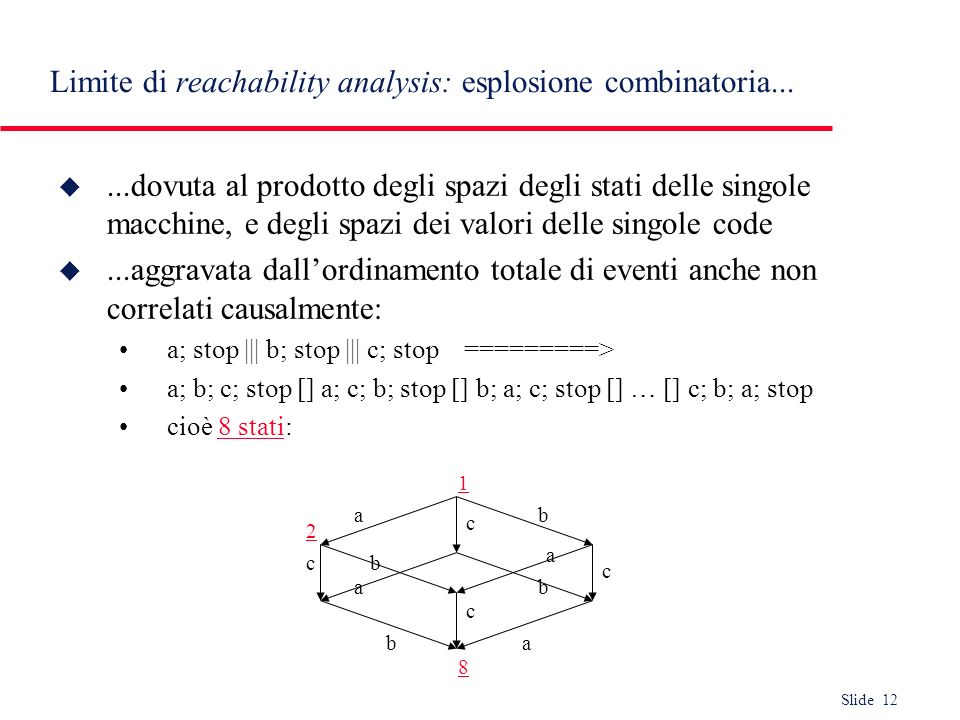Limite di reachability analysis: esplosione combinatoria...