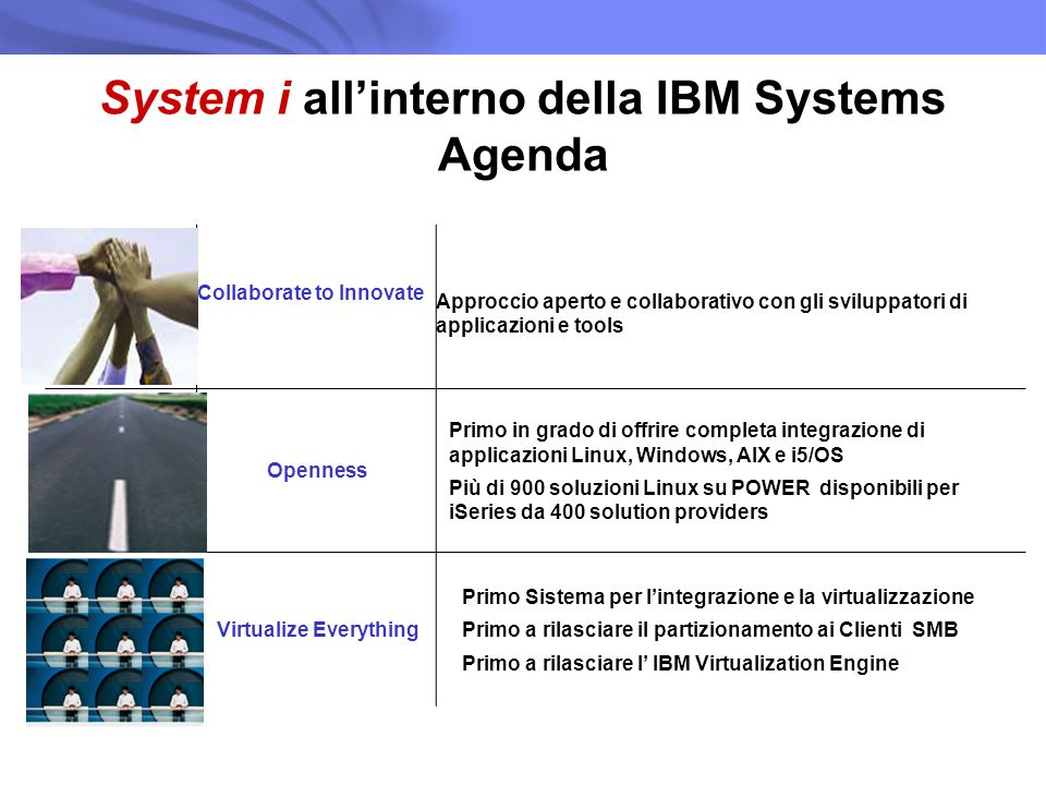 System i all'interno della IBM Systems Agenda