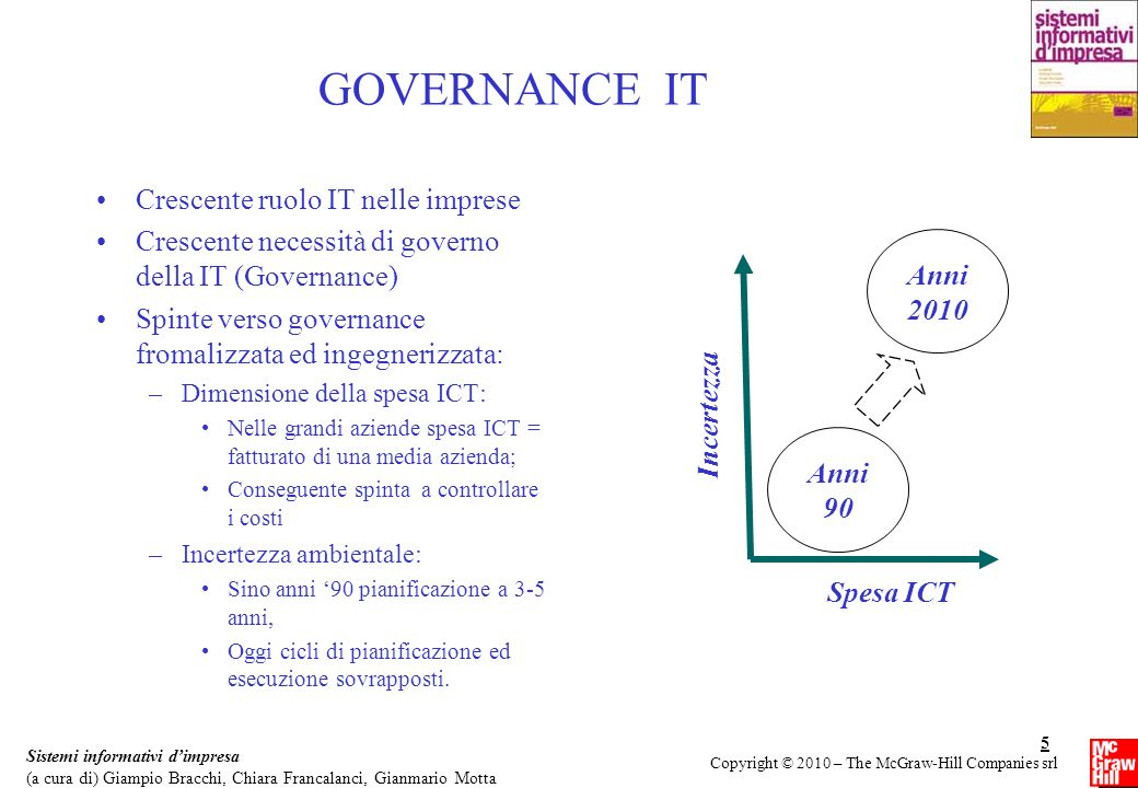 GOVERNANCE IT Crescente ruolo IT nelle imprese