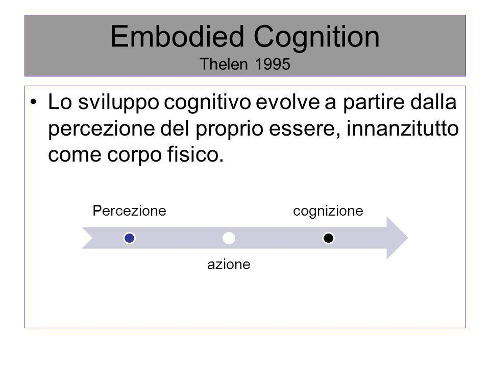 Embodied Cognition Thelen 1995