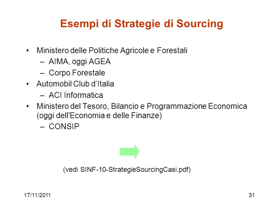 Esempi di Strategie di Sourcing