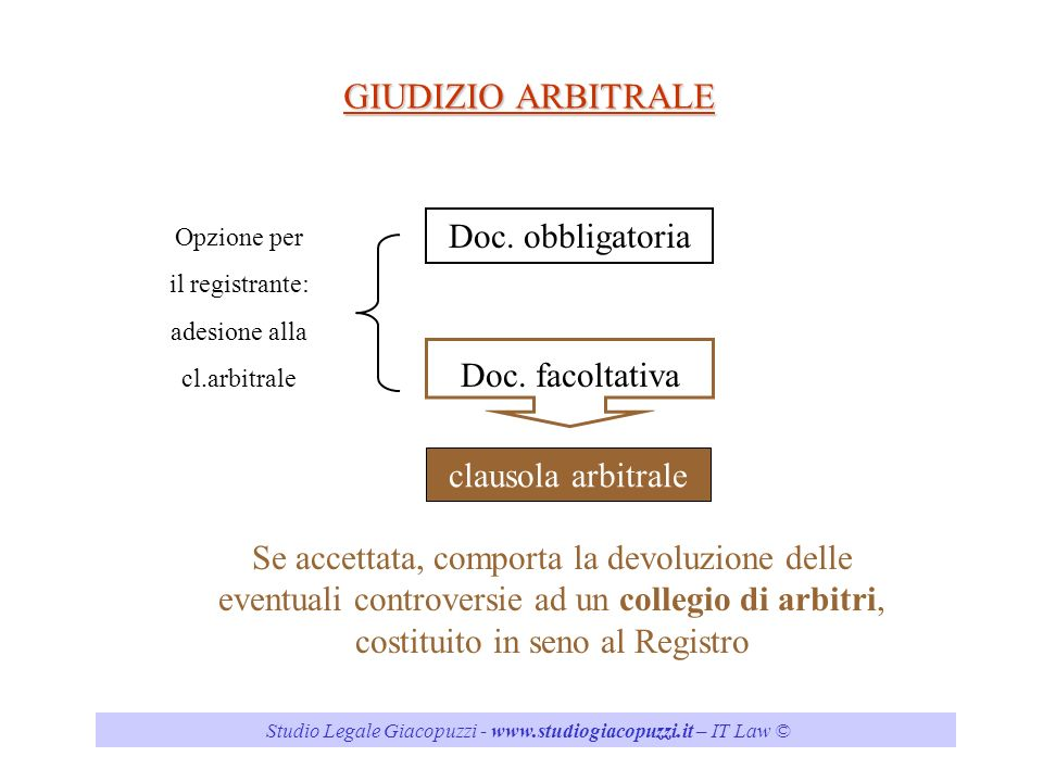 Studio Legale Giacopuzzi -   – IT Law ©