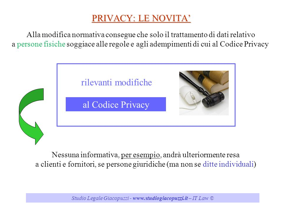 rilevanti modifiche PRIVACY: LE NOVITA' al Codice Privacy