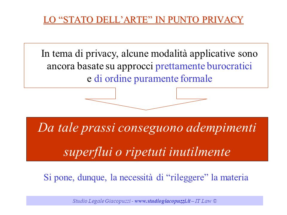 LO STATO DELL'ARTE IN PUNTO PRIVACY