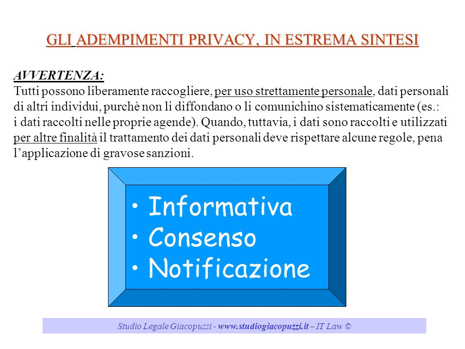 GLI ADEMPIMENTI PRIVACY, IN ESTREMA SINTESI