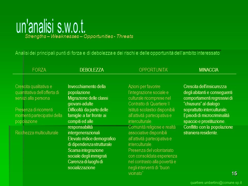 un analisi s.w.o.t. Strengths – Weaknesses – Opportunities - Threats.