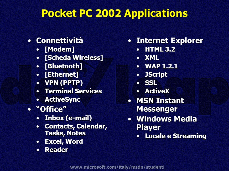 Pocket PC 2002 Applications