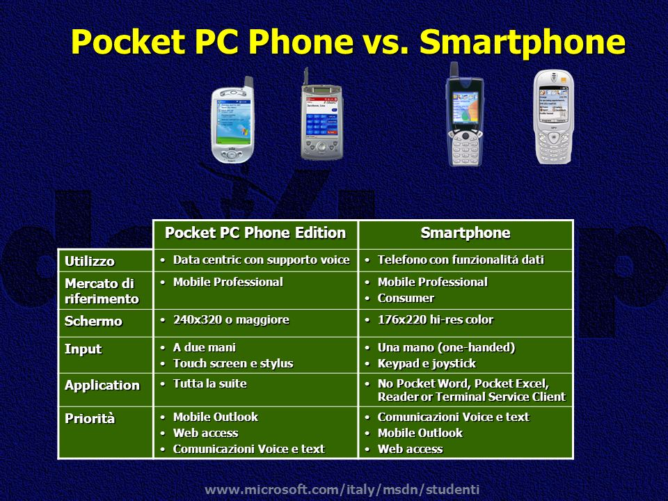 Pocket PC Phone vs. Smartphone Pocket PC Phone Edition