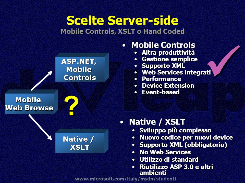 Scelte Server-side Mobile Controls, XSLT o Hand Coded