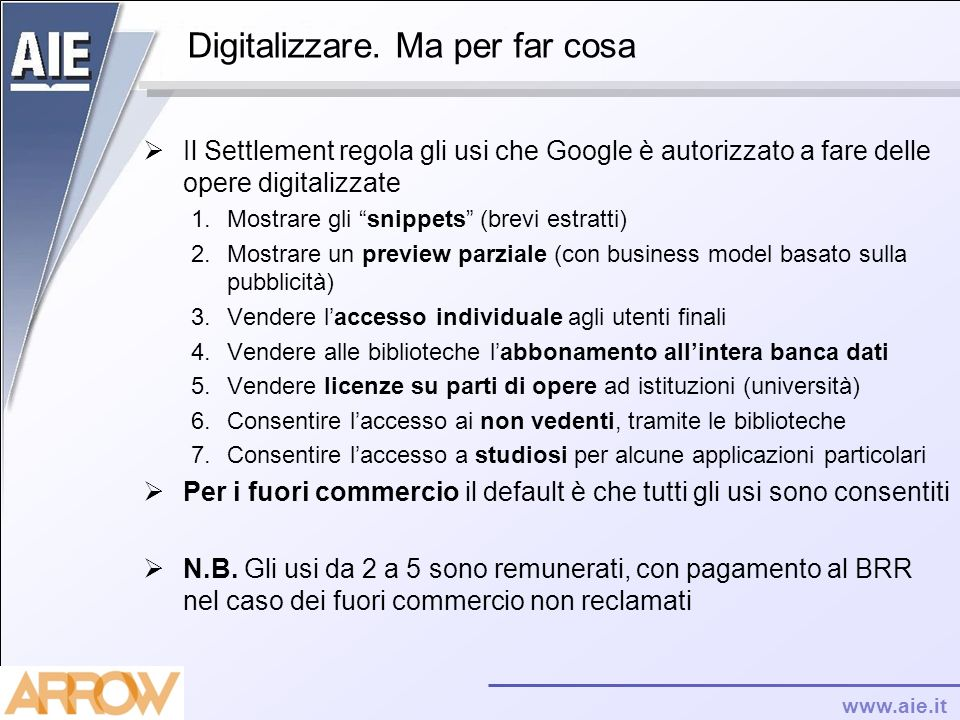 Digitalizzare. Ma per far cosa