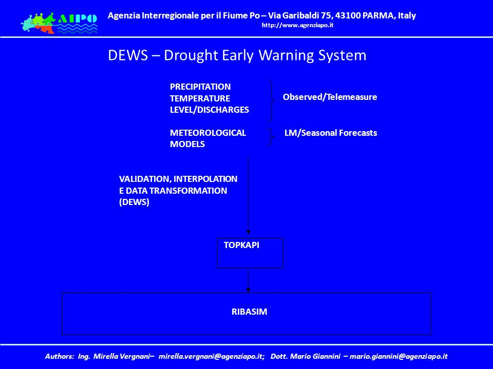 DEWS – Drought Early Warning System