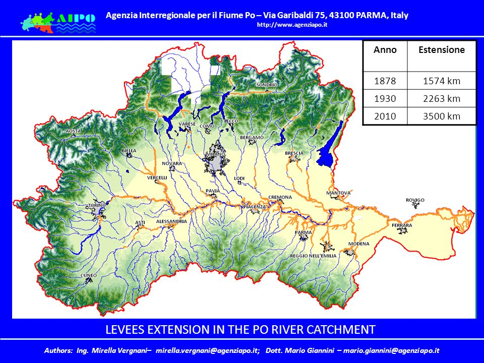 LEVEES EXTENSION IN THE PO RIVER CATCHMENT