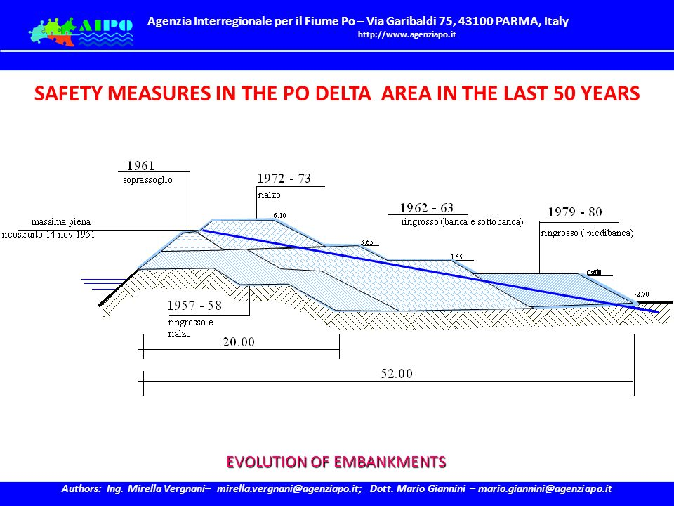 SAFETY MEASURES IN THE PO DELTA AREA IN THE LAST 50 YEARS