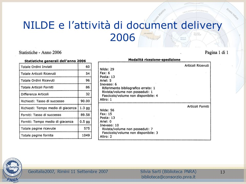 NILDE e l'attività di document delivery 2006