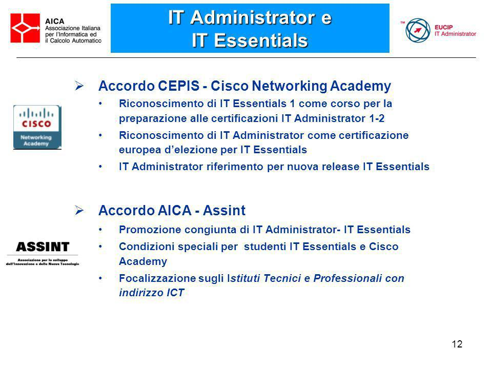 IT Administrator e IT Essentials