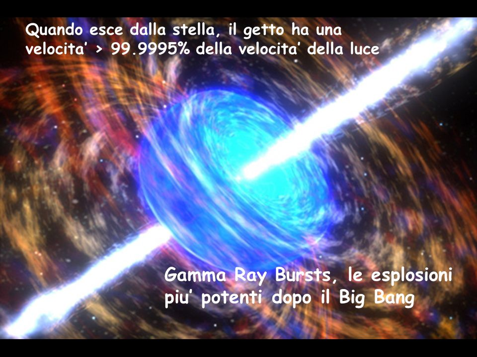 Gamma Ray Bursts, le esplosioni piu' potenti dopo il Big Bang