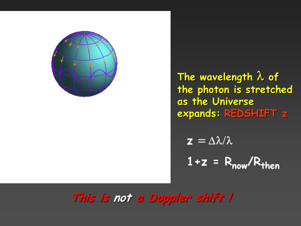 This is not a Doppler shift !