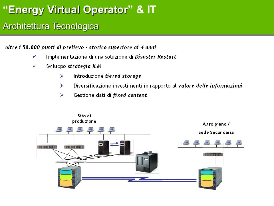 Energy Virtual Operator & IT Architettura Tecnologica