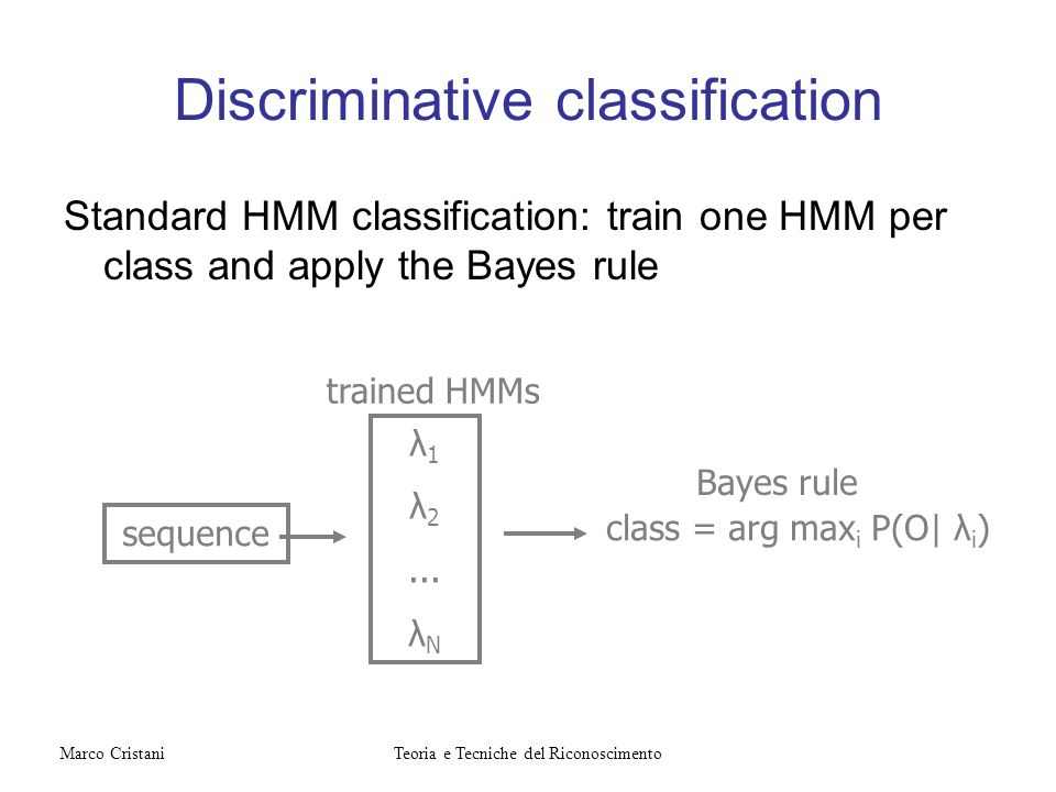 Discriminative classification
