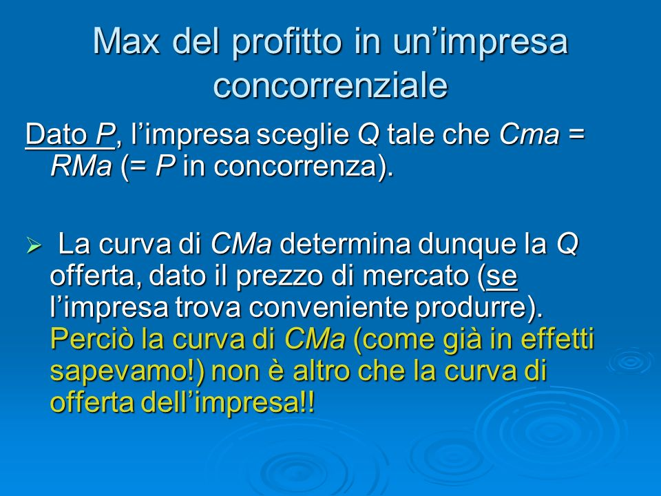 Max del profitto in un'impresa concorrenziale