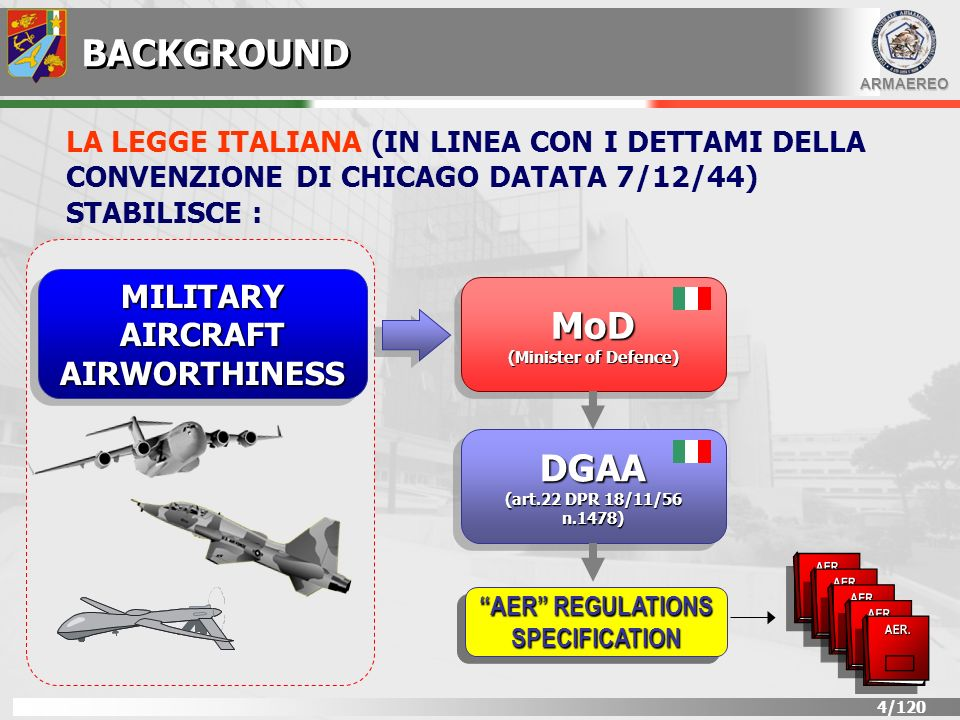 MILITARY AIRCRAFT AIRWORTHINESS AER REGULATIONS SPECIFICATION