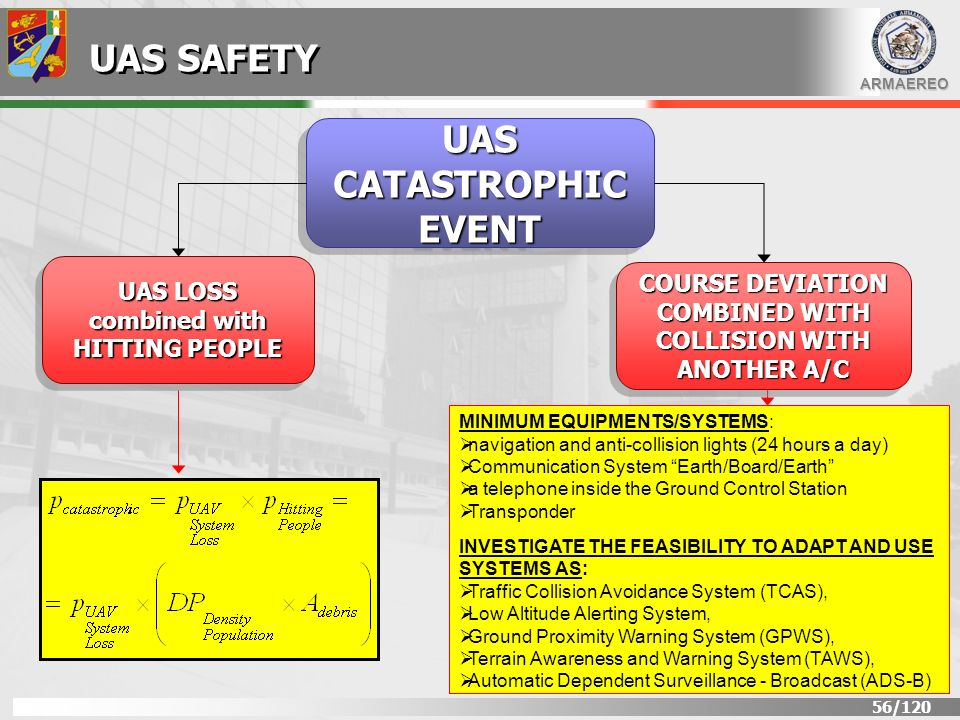 UAS CATASTROPHIC EVENT