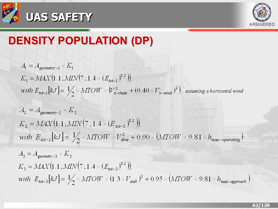 DENSITY POPULATION (DP)