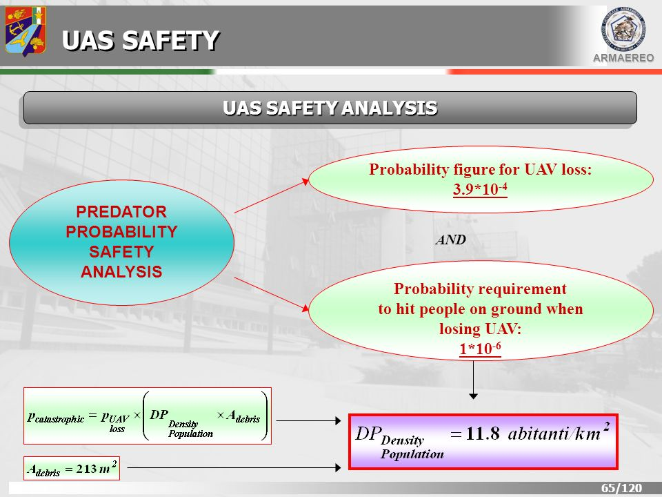 UAS SAFETY UAS SAFETY ANALYSIS Probability figure for UAV loss: