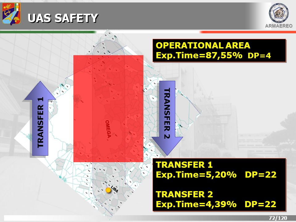 UAS SAFETY OPERATIONAL AREA Exp.Time=87,55% DP=4 TRANSFER 1