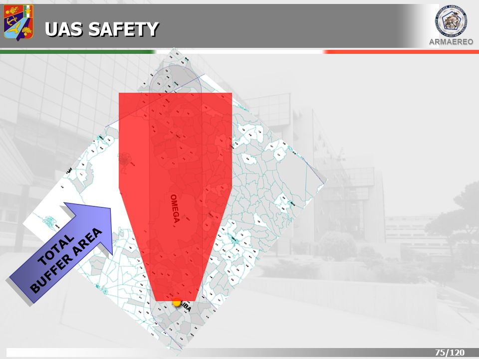 UAS SAFETY TOTAL BUFFER AREA