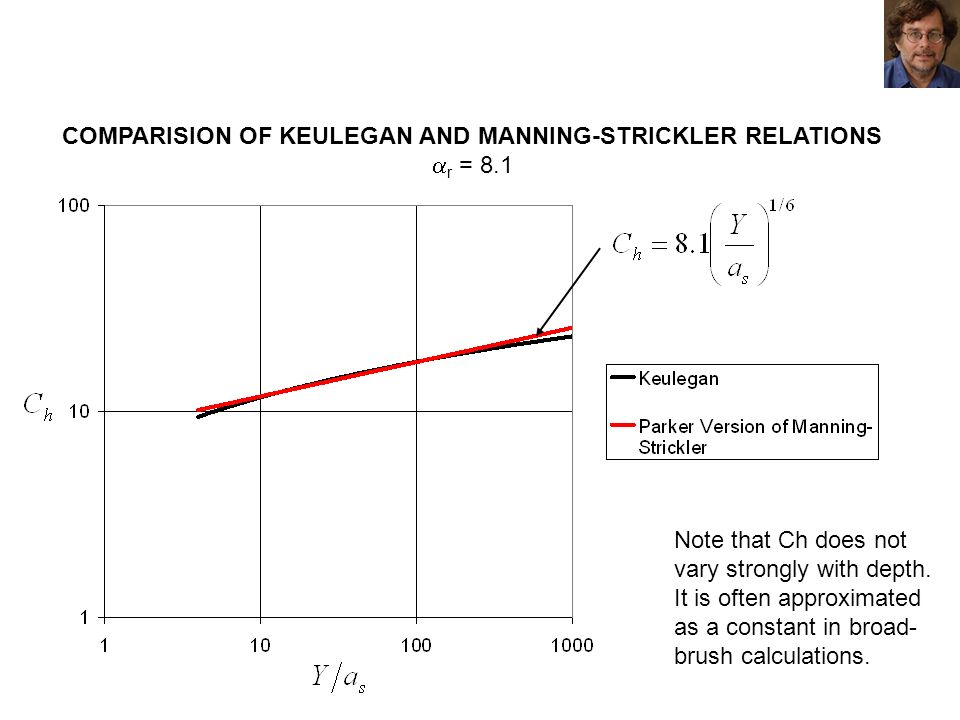 COMPARISION OF KEULEGAN AND MANNING-STRICKLER RELATIONS