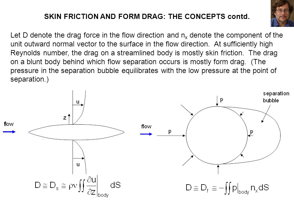 SKIN FRICTION AND FORM DRAG: THE CONCEPTS contd.