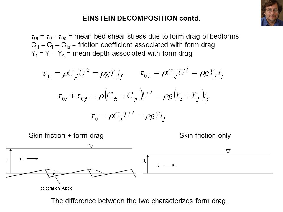 EINSTEIN DECOMPOSITION contd.