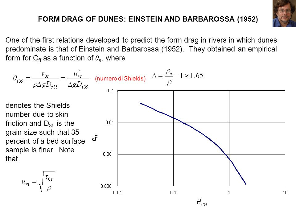 FORM DRAG OF DUNES: EINSTEIN AND BARBAROSSA (1952)