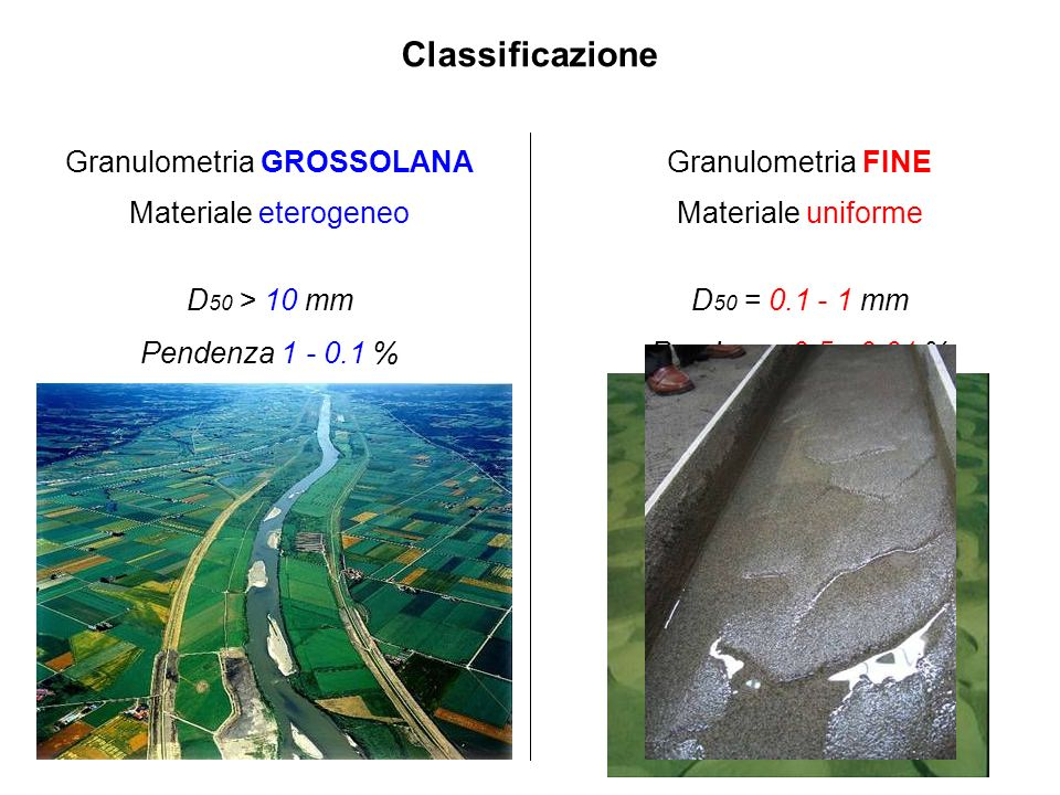 Classificazione Granulometria GROSSOLANA Materiale eterogeneo