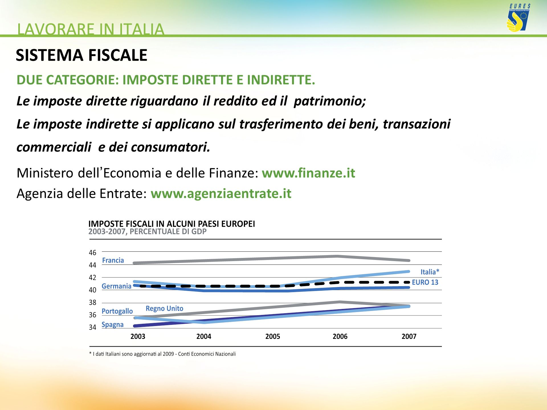 SISTEMA FISCALE DUE CATEGORIE: IMPOSTE DIRETTE E INDIRETTE.
