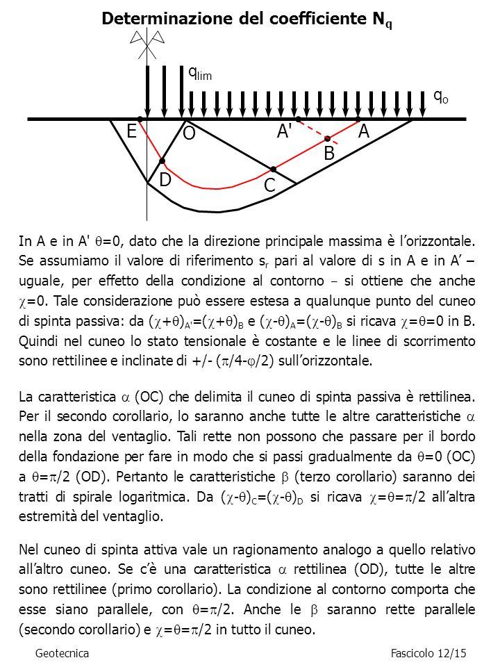 Determinazione del coefficiente Nq