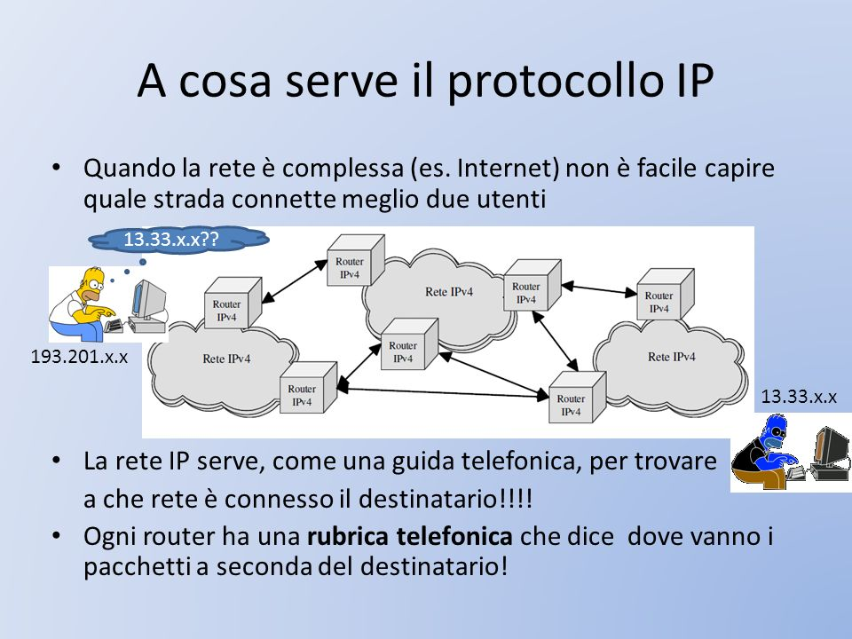 A cosa serve il protocollo IP