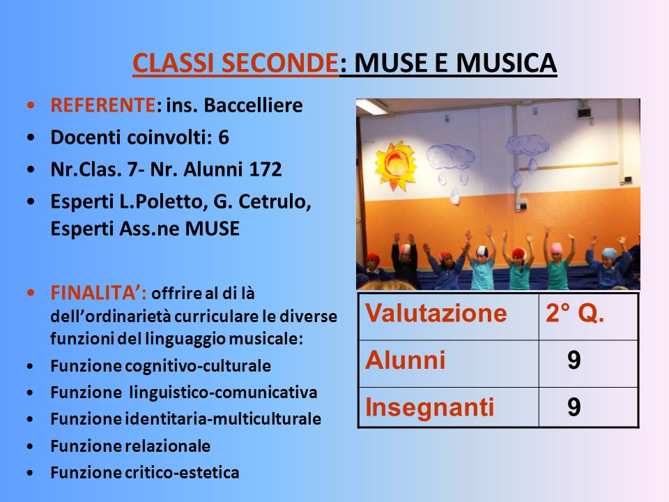 CLASSI SECONDE: MUSE E MUSICA