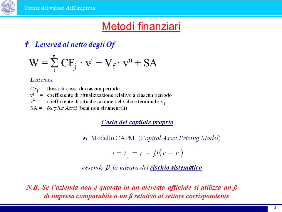  Levered al netto degli Of