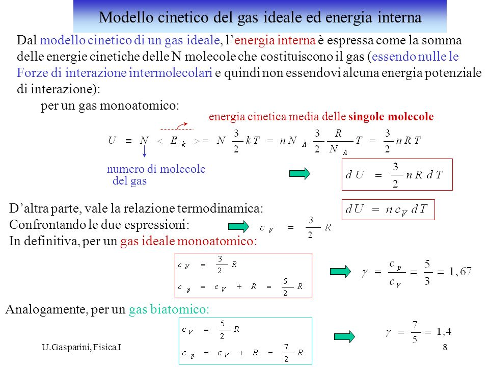 Modello cinetico del gas ideale ed energia interna