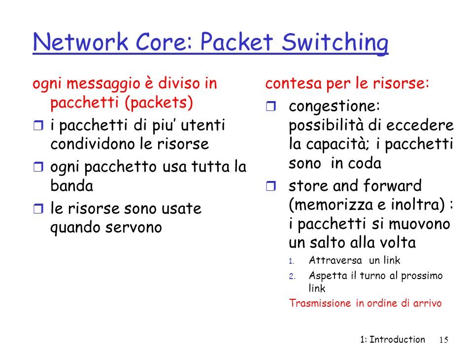 Network Core: Packet Switching