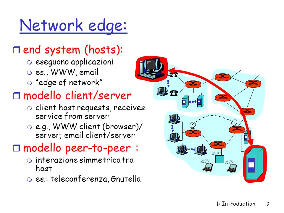 Network edge: end system (hosts): modello client/server