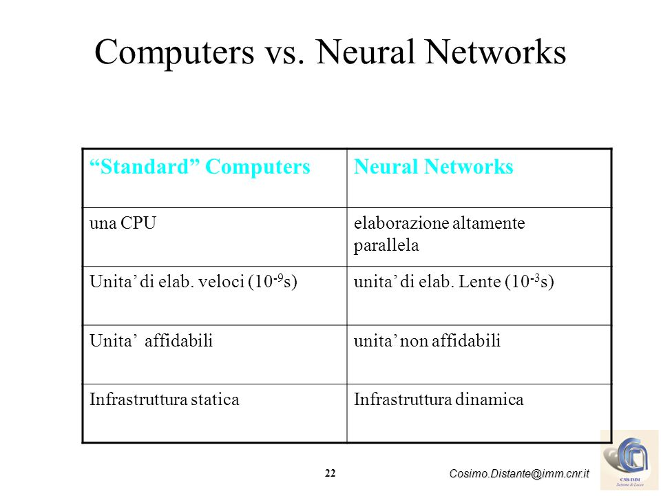 Computers vs. Neural Networks