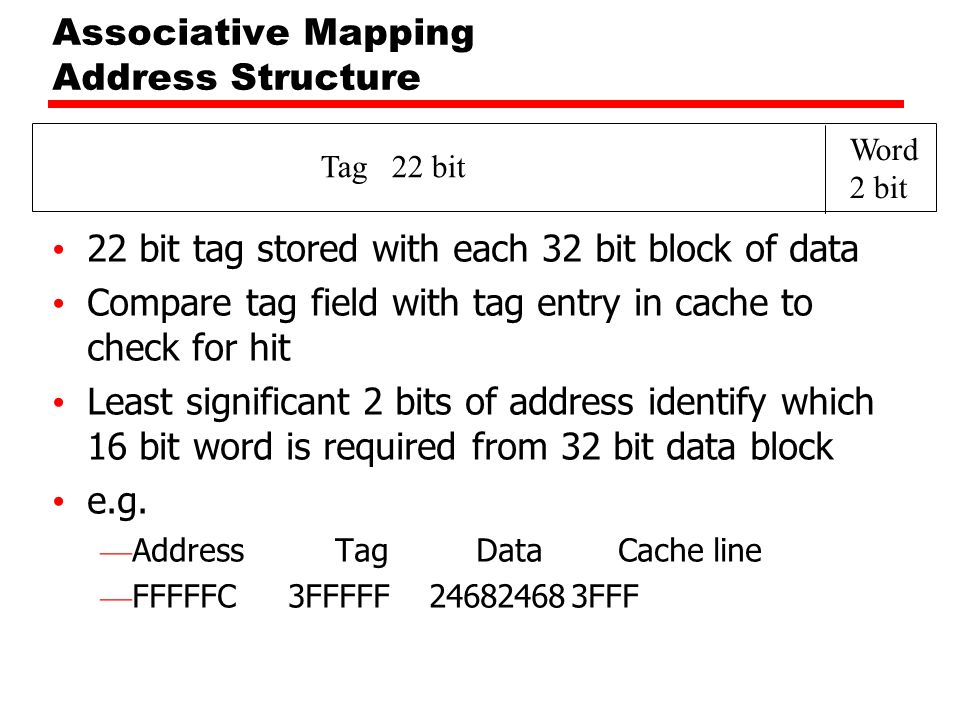 Associative Mapping Address Structure