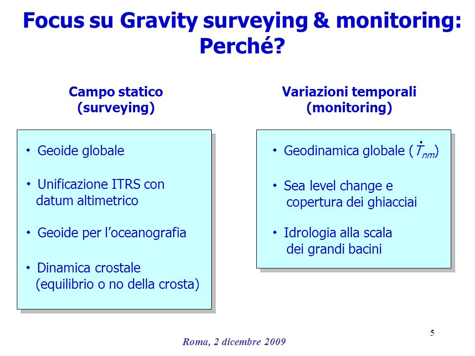 Focus su Gravity surveying & monitoring: Perché