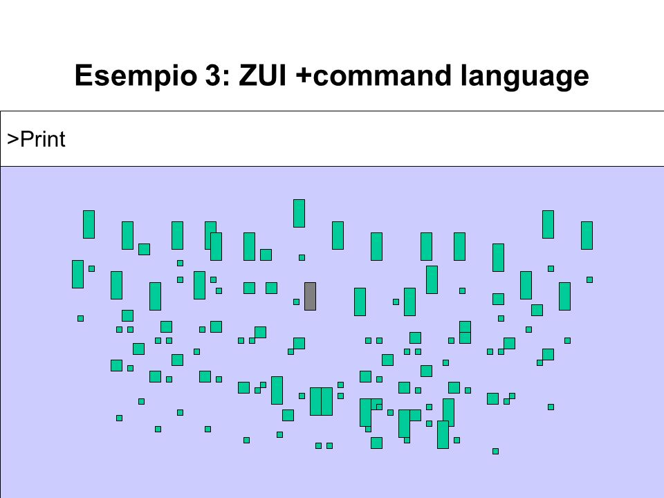 Esempio 3: ZUI +command language