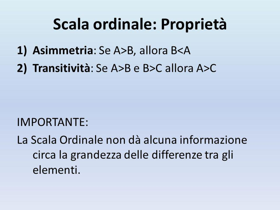Scala ordinale: Proprietà