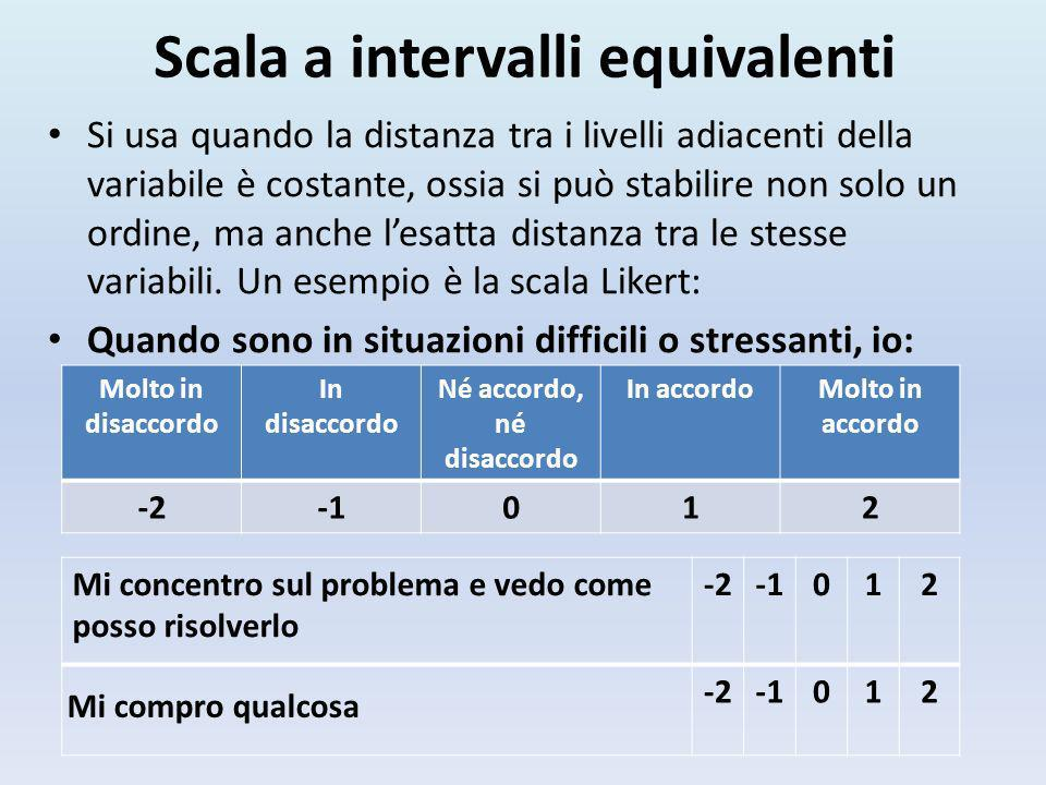 Scala a intervalli equivalenti